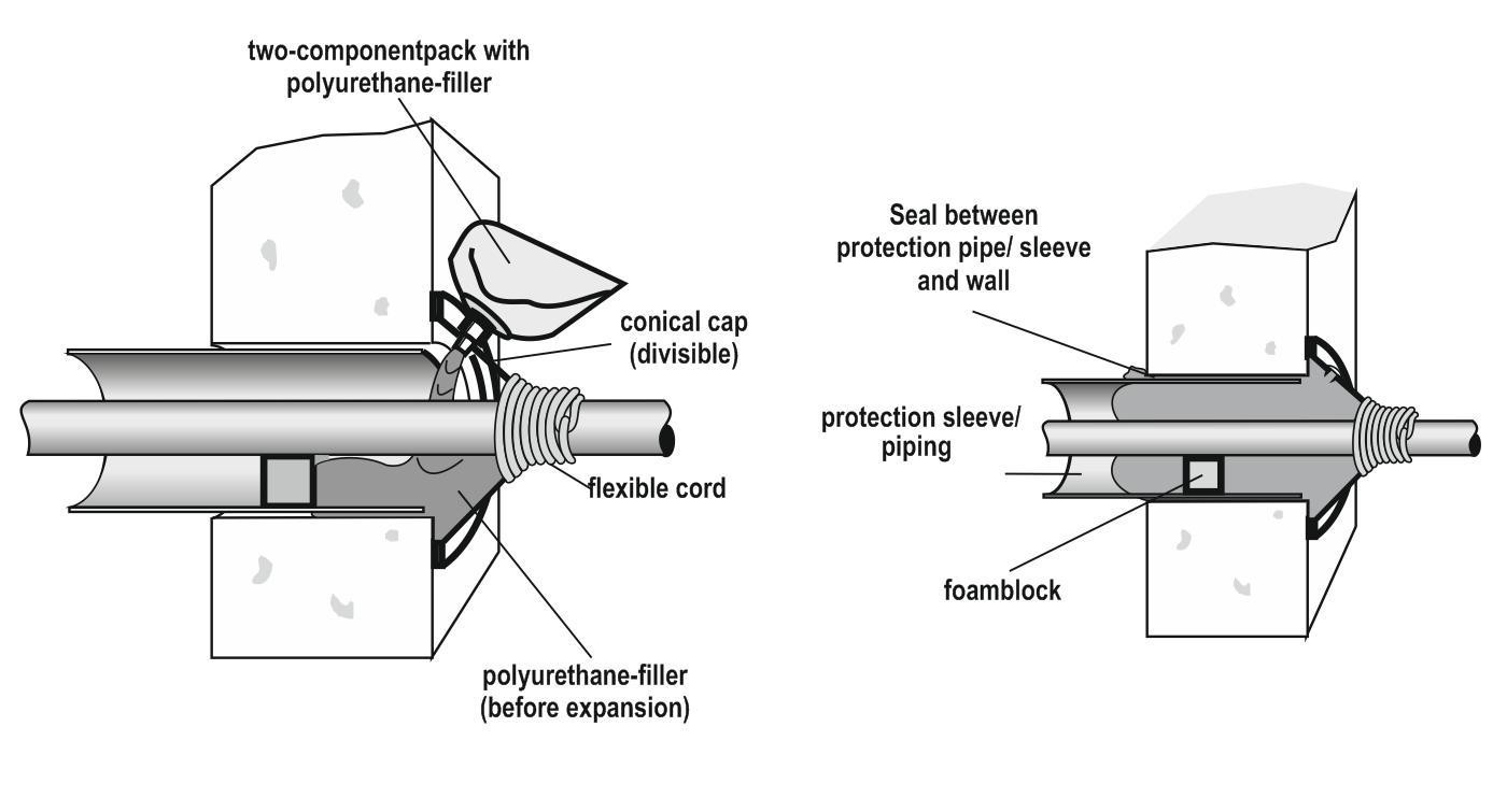 Sanitary pipe wall penetration seal interracial porn